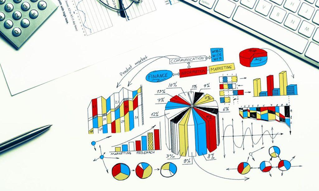 CFO dashboard metrics